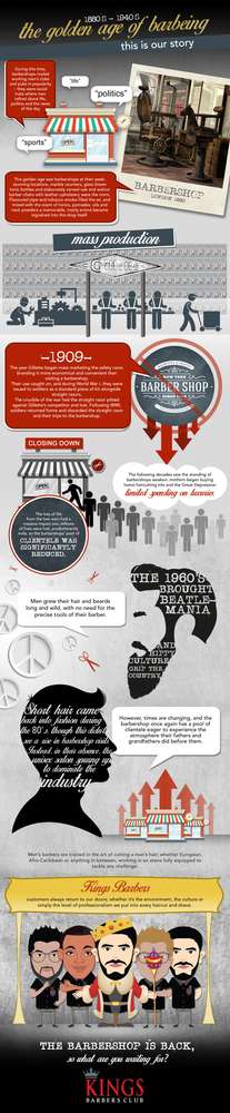 History of the Barbershop – An Infographic